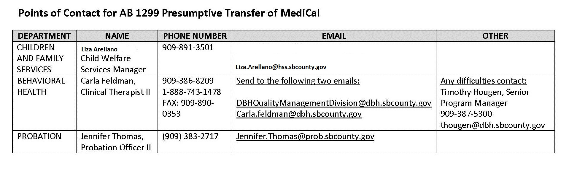 Single Points of Contact for AB 1299 Presumptive Transfer medical.jpg